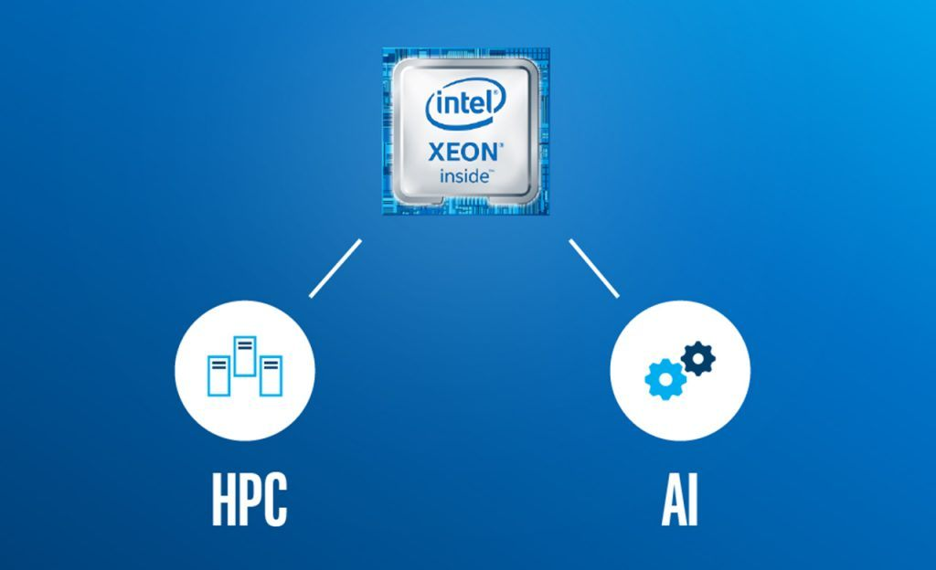 Best Practices for TensorFlow* On Intel® Xeon® Processor-based HPC Infrastructures
