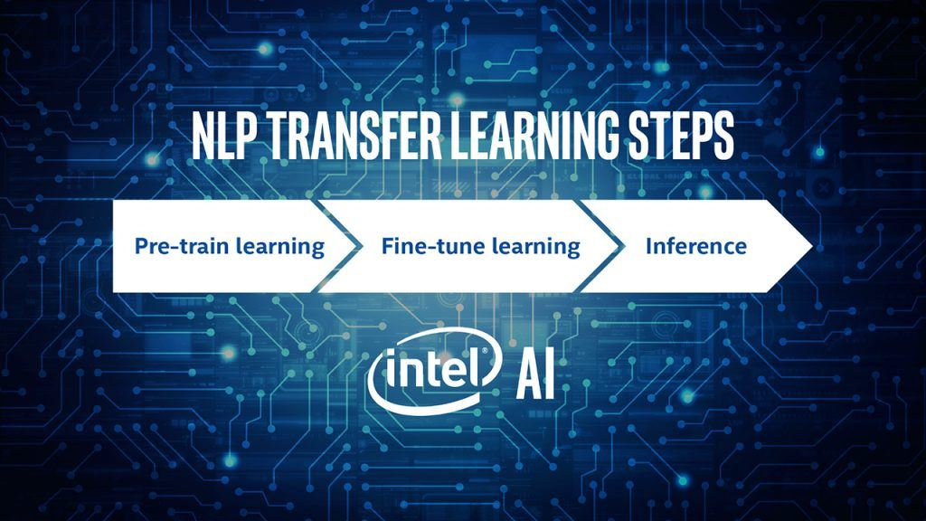 Future Directions for NLP in Commercial Environments