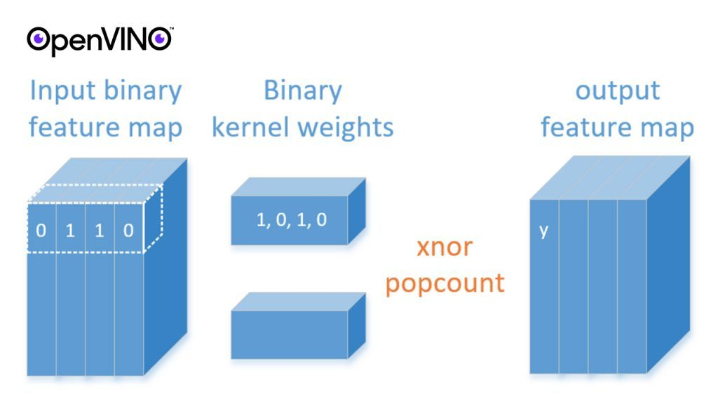 Improving DL Performance Using Binary Convolution Support in OpenVINO Toolkit