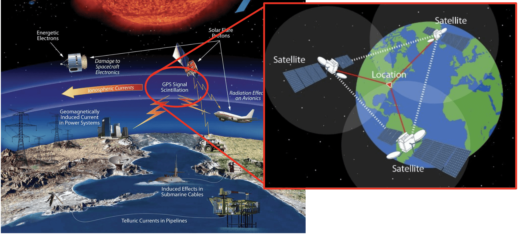 Figure 1: Scintillations in the atmosphere greatly affect GPS reliability. The NASA FDL team is creating computer models to predict these disturbances to minimize disruption of this critical technology.