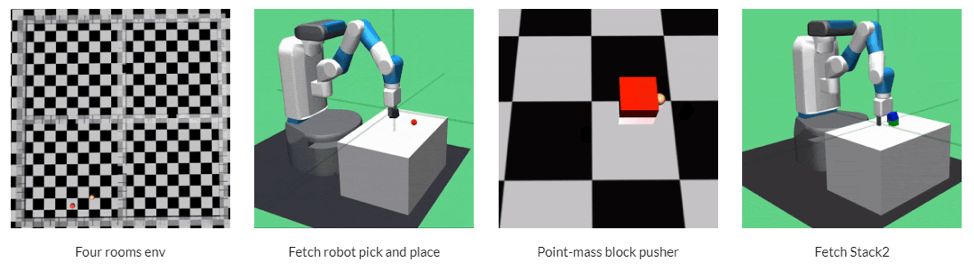 Figure 1: Four different environments used in our experiments