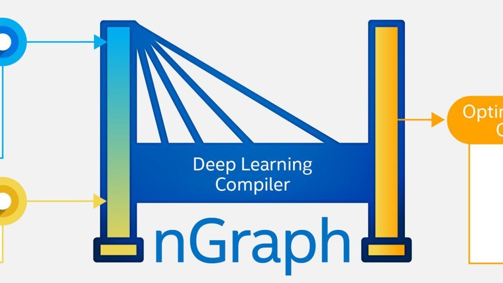 Intel Open Sources nGraph