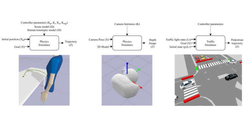 Real-time Approximate Inference for Scene Understanding with Generative Models