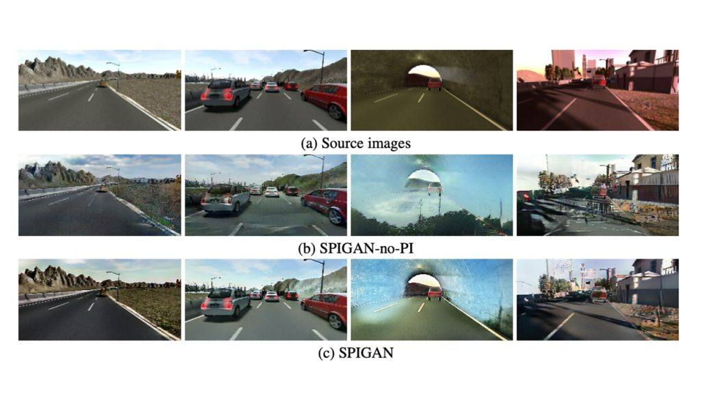 SPIGAN: Privileged Adversarial Learning from Simulation