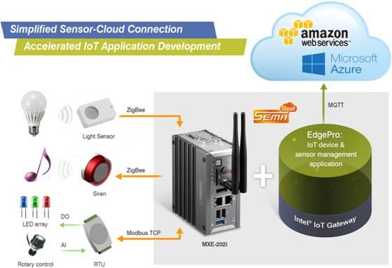 Image 2 - IoT Gateway.jpg
