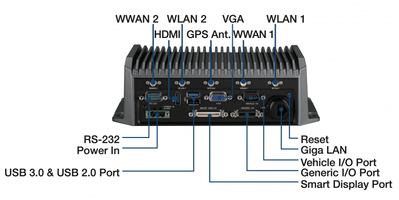 54-203-advantech-trek570