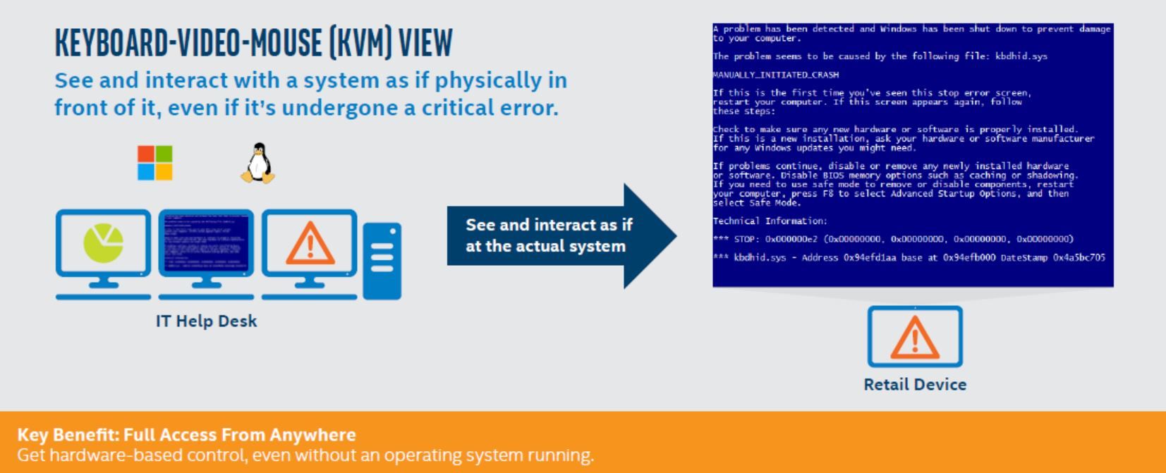 KVM用例.JPG