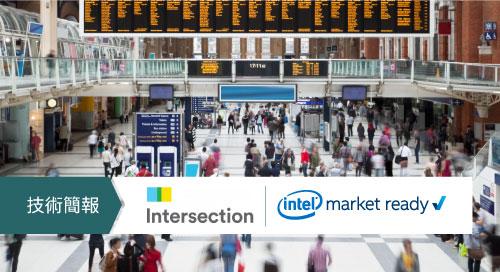 數位招牌, 數位顯示器, 數位看板, 電子看板, AI, 人工智慧