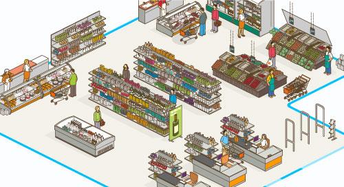 零售数据分析, 物联网项目