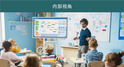 教育科技, 教师至上技术, 数字教室