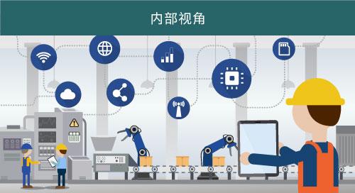 智能工厂、5G边缘计算