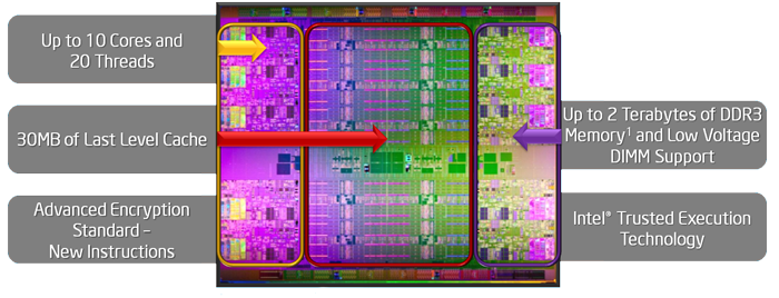 Xeon_e7_feature_map.png