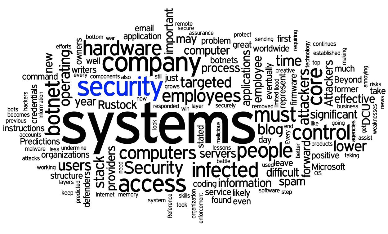 Word Frequency - Communities Security 1.jpg