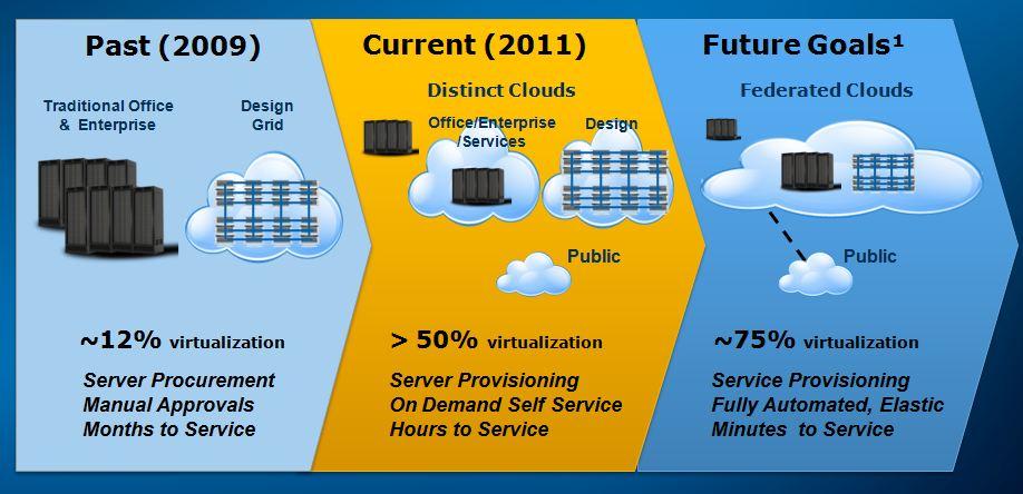 Ipo virtual data storage tech solutions
