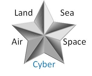 5 Domains of Warefare.jpg