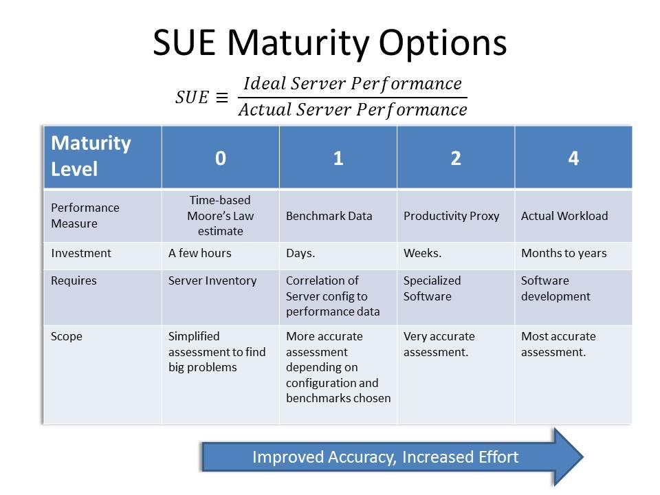 SUE Maturity Model.jpg
