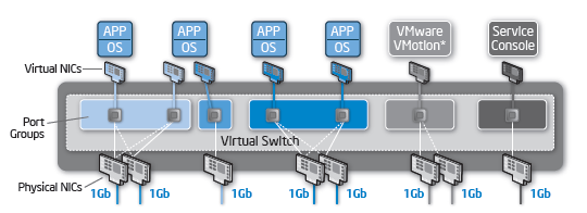 NetworkDiagramVirtualized.png