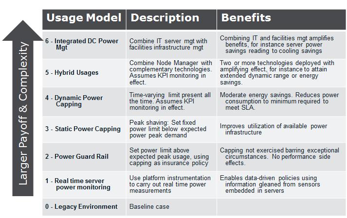 PowerMaturityModel.PNG
