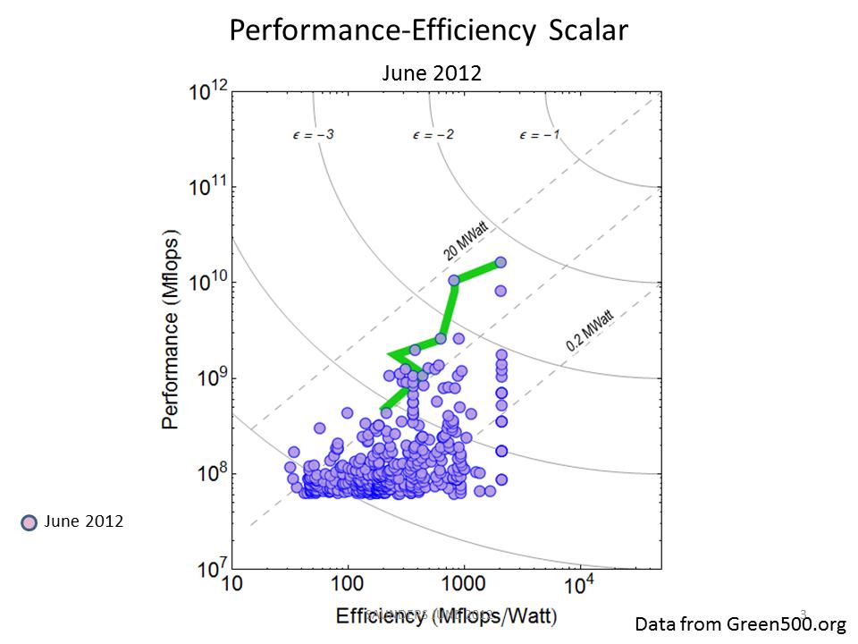 Exacalar Graph.png