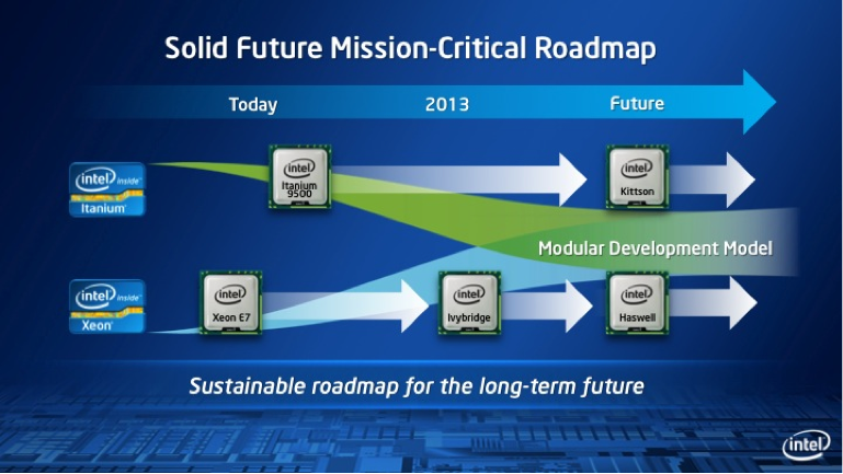 MC_Roadmap.png