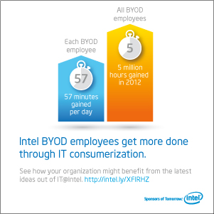 2012_APR_infographic_BYOD_ext.jpg