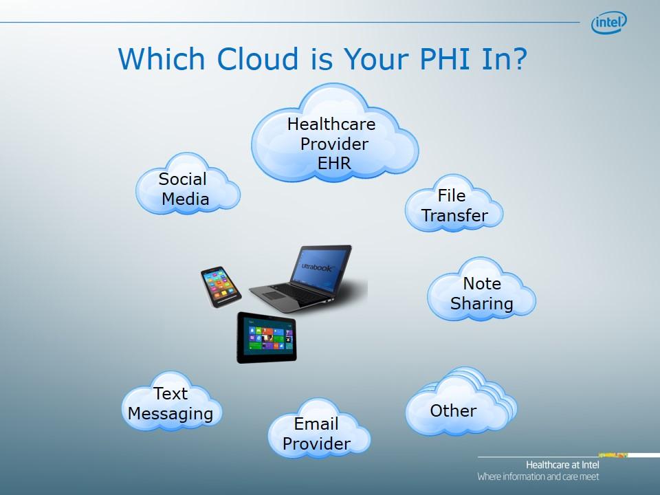 Cloud Security Slide.jpg