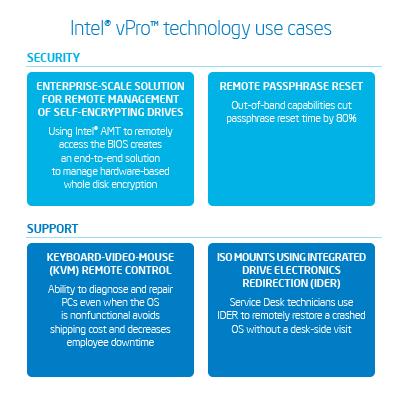 vpro use cases infographic.jpg