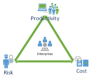 Enterprise Factors.jpg