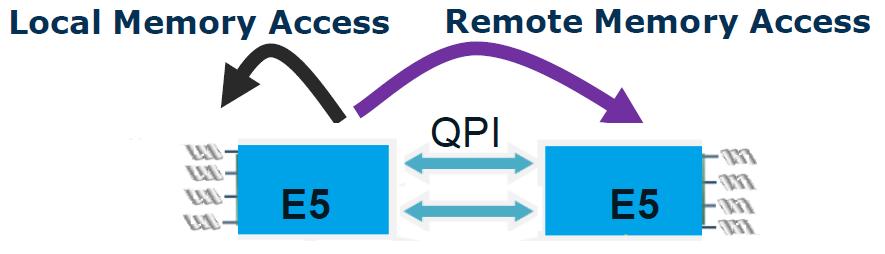 memoryconfig1.png