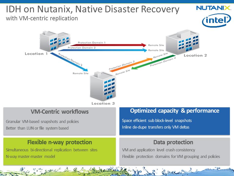 Intel Hadoop On Nutanix Virtual Storage Platform It Peer