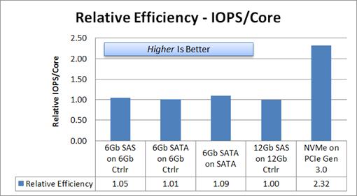 RelativeEfficiency.png