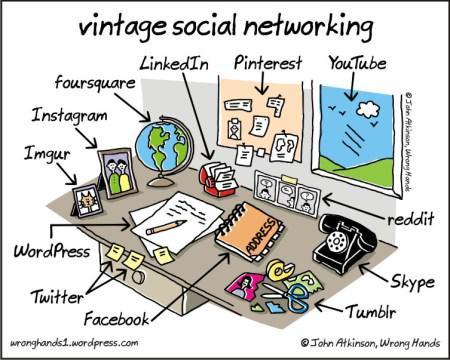 Vintage-social-networking.jpg