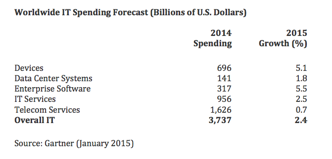 IT-Spending.png