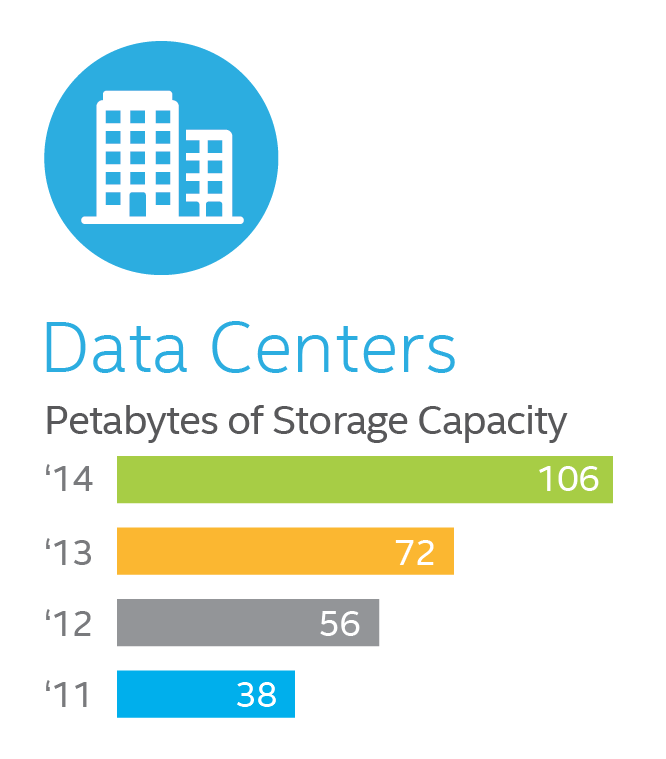 StorageCapacity.png