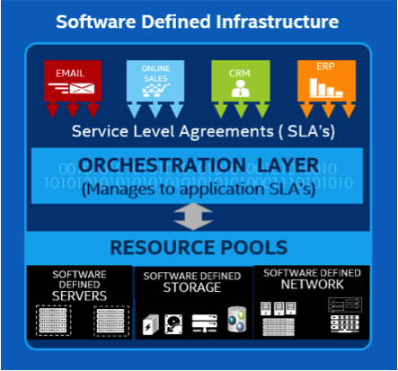 Intel-SDI.png