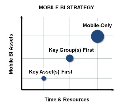 Mobile-BI-Strategy.png