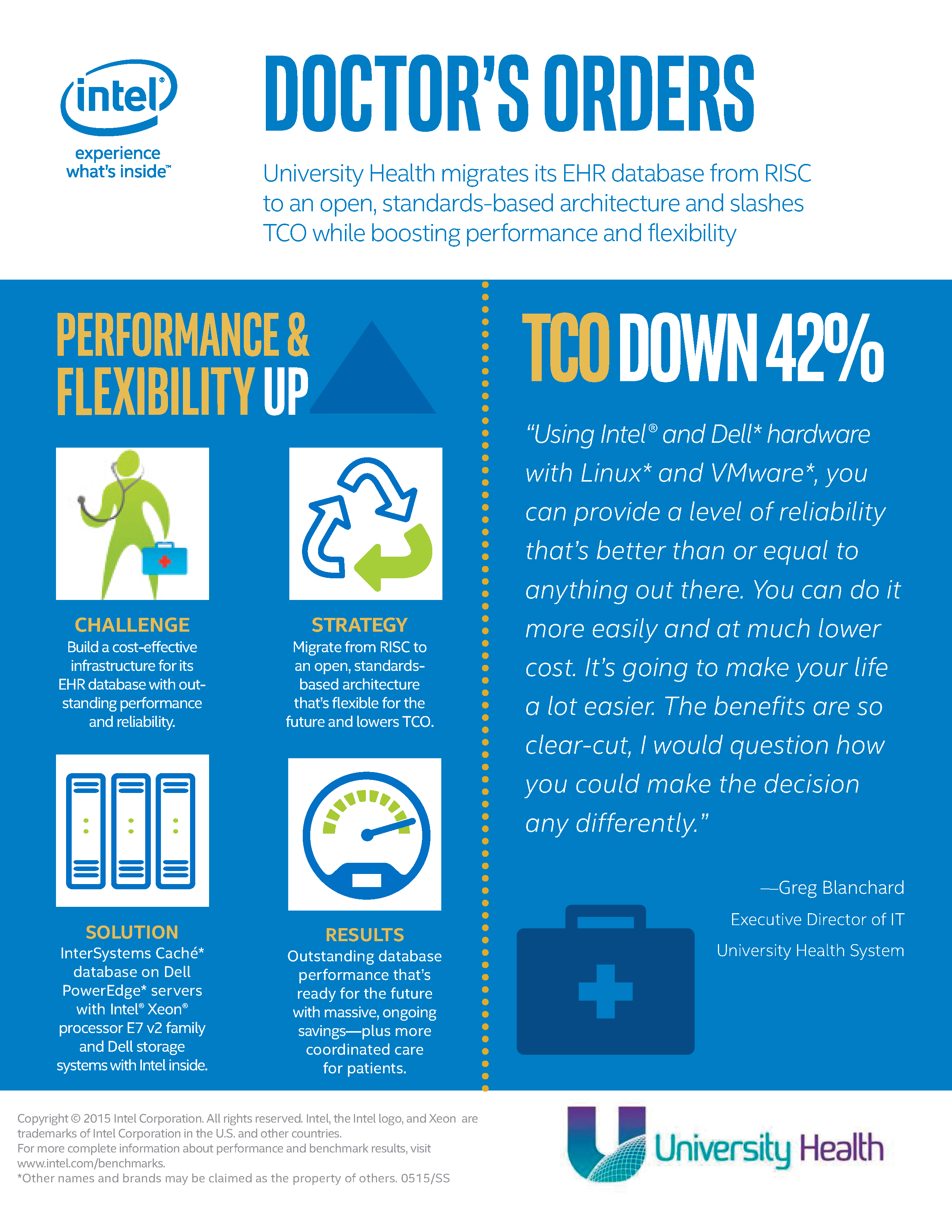 university-health-cuts-epic-tco-infographic.png