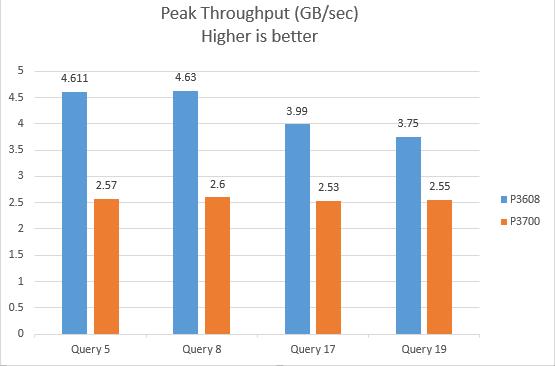 Peak-P3608.png