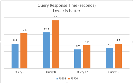 Query-P3608.png