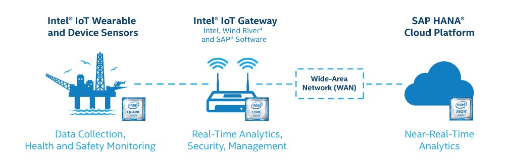 sap-iot-blog-image1.jpg