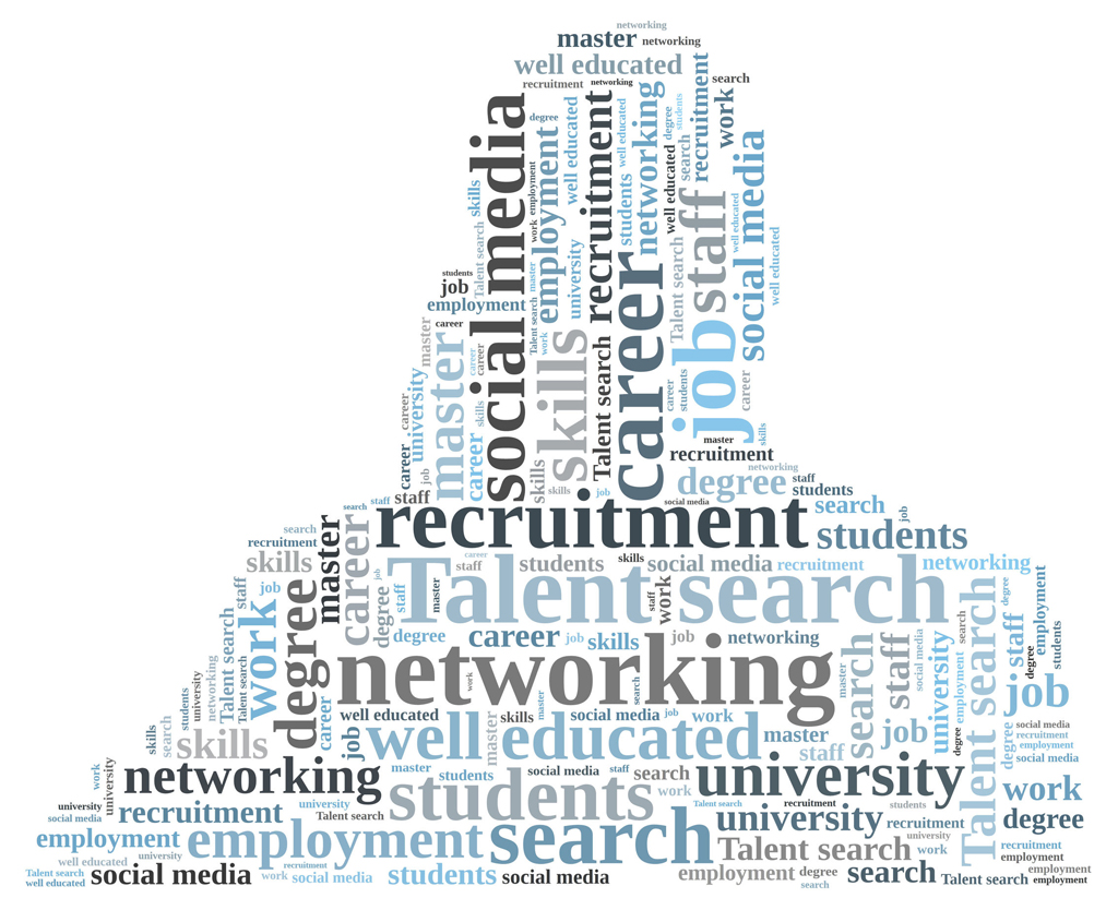 recruiting-leadership-wordcloud.jpg