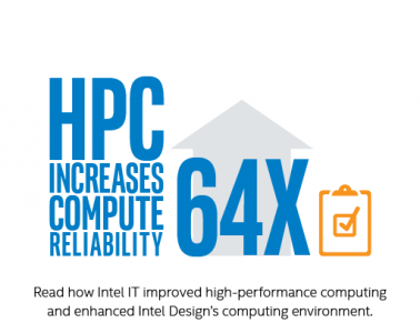 HPC Increases Compute Reliability