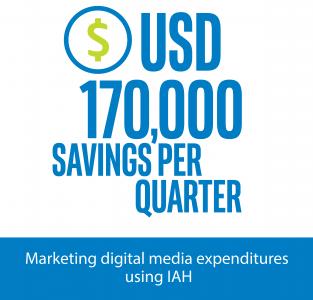 Savings Per Quarter IAH APR