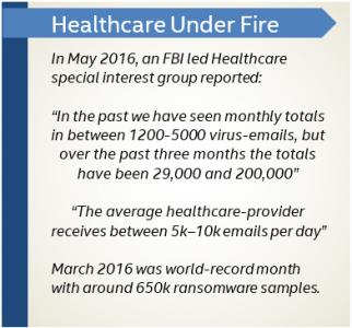 Healthcare Under Fire