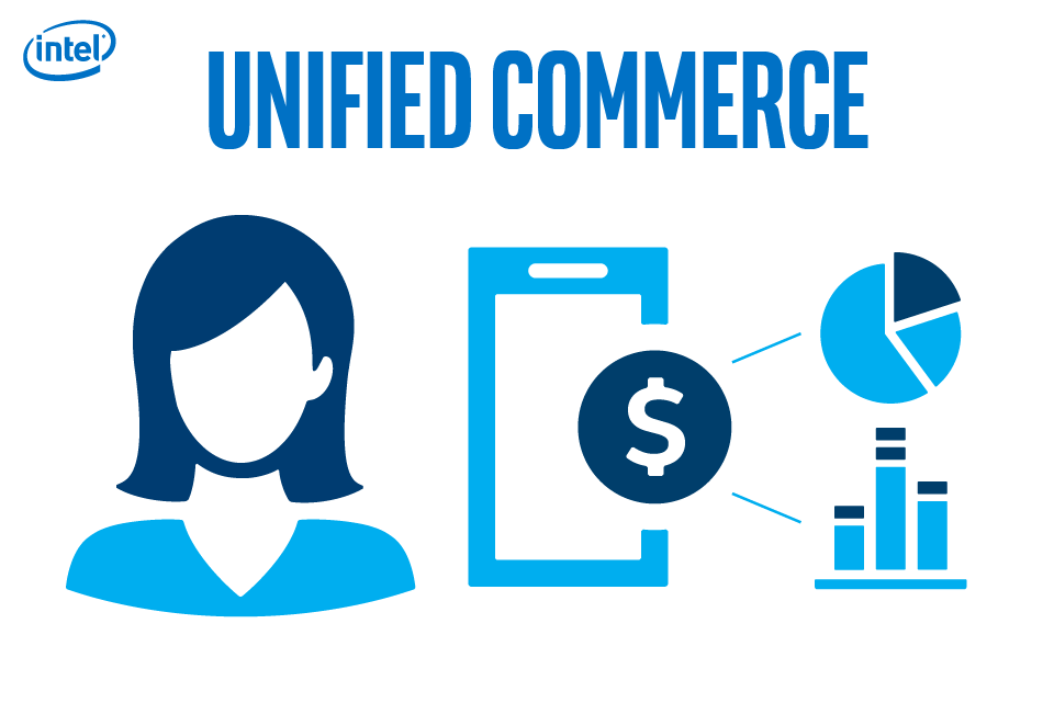 Intel Retail-2016-7-14-Unifed Commerce in Retail-Blog Post_Feature Image