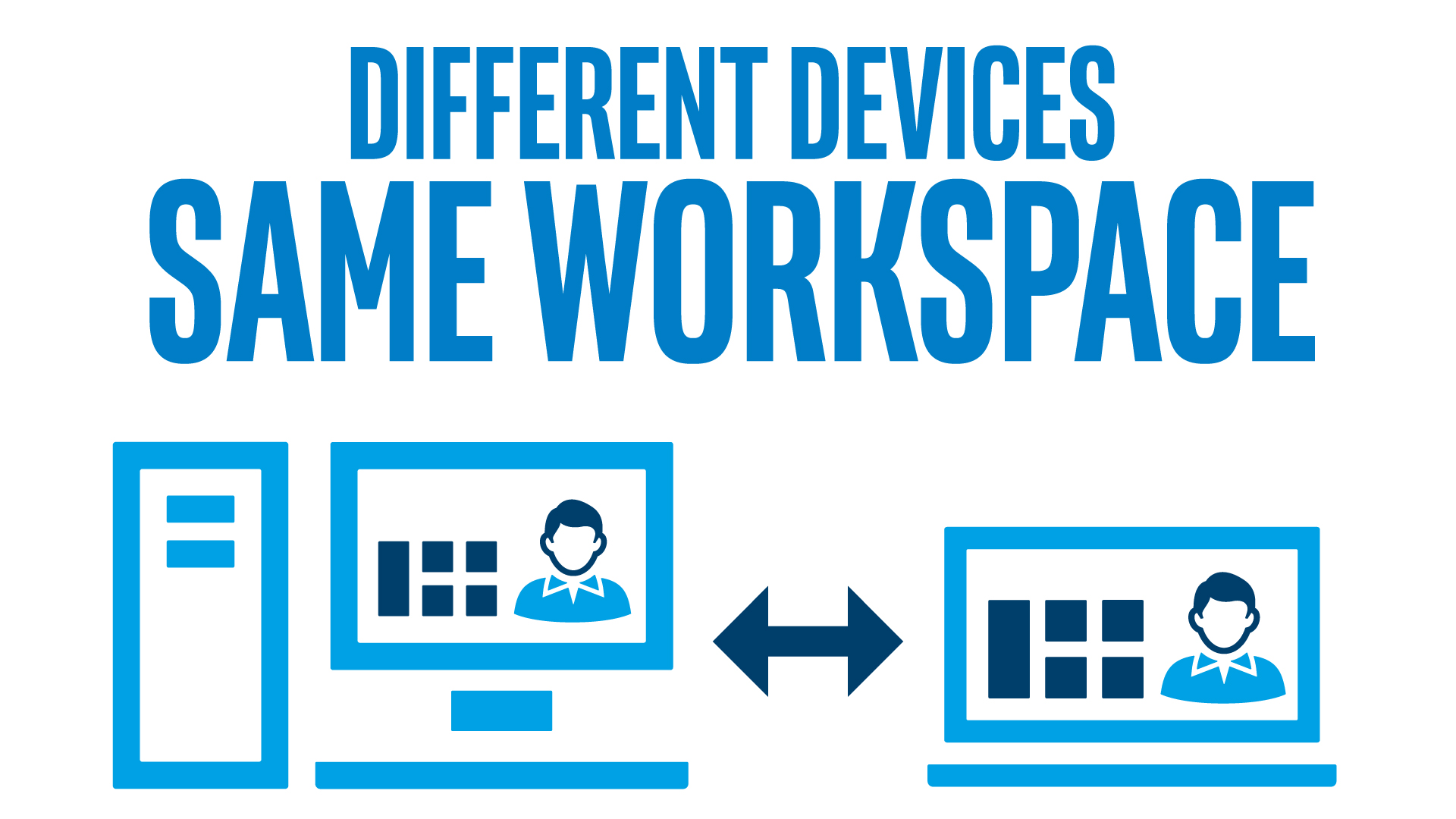 Different Devices, Same Workspace