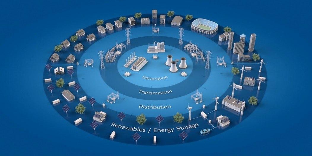 energy distribution technology model