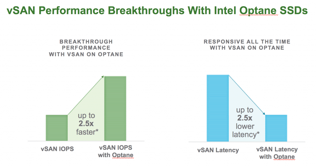vSAN performance breakthroughs with Intel Optane SSDs