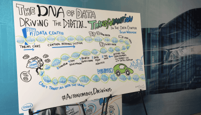 DNA of data. Driving the digital transformation board