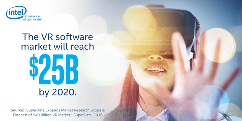 The VR software market will reach $25B by 2020.